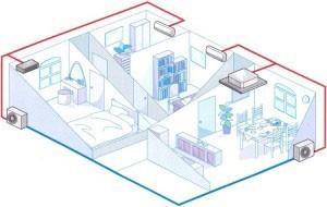 Projeto de ar condicionado preço